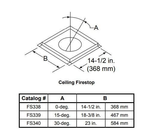 Majestic FS338 Ceiling Firestop