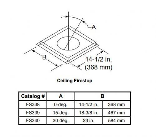 Majestic FS340 Ceiling Firestop