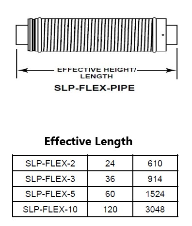 Majestic SLP-FLEX-PIPE