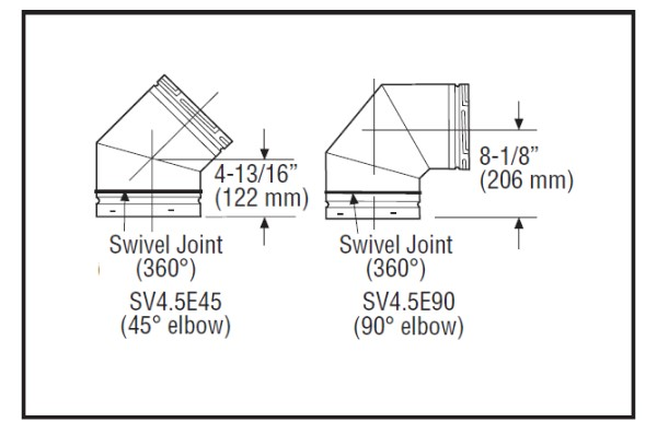 Superior SV4.5E Elbow Dimensions