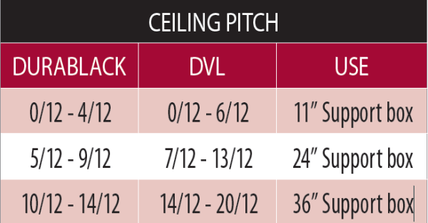CEILING PITCH