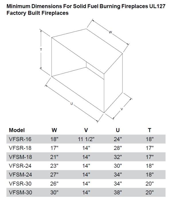 Empire Slope Glaze burner Minimum Firebox Dimensions
