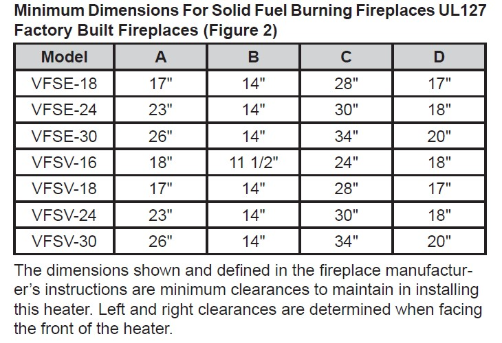 Empire Slope Glaze burner VFSE Minimum Firebox Dimensions