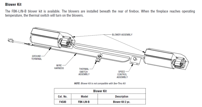 Superior FBK-LIN-B Blower Kit
