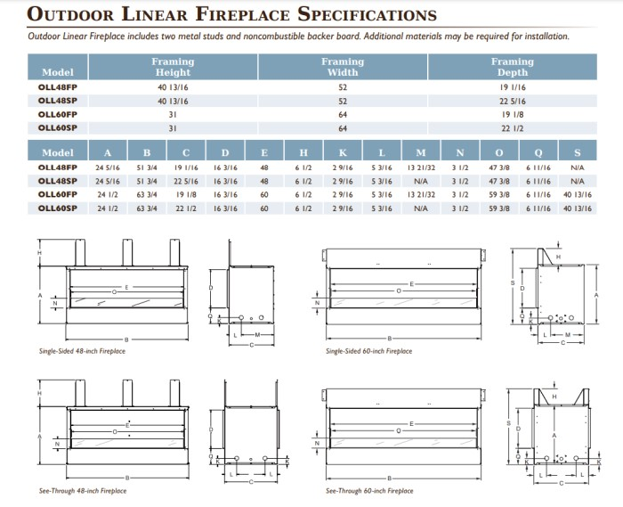 Empire OLL48FP-Outdoor-Linear SPECS