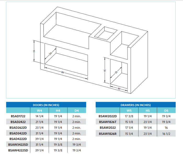 Broilmaster Door and Drawer Dimensions