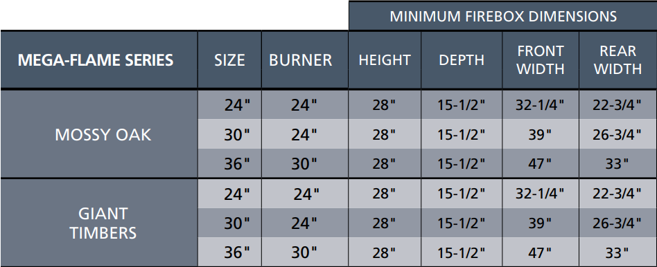 Superior Fireplaces MEGA-FLAME SERIES Dimensions