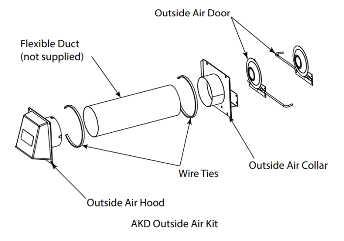 Monessen AKD Outside Air Kit