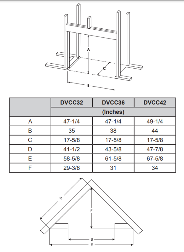 Empire DVCC framing specs